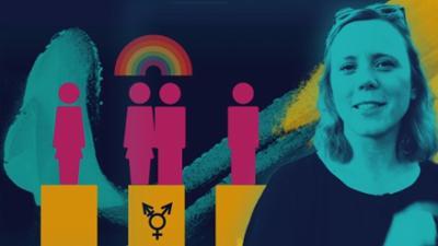 RESPEKT: Gender - weg vom Schwarz-Weiß-Denken